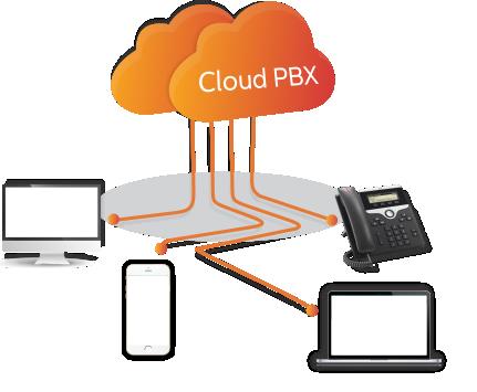xpertechsolution cloud pbx